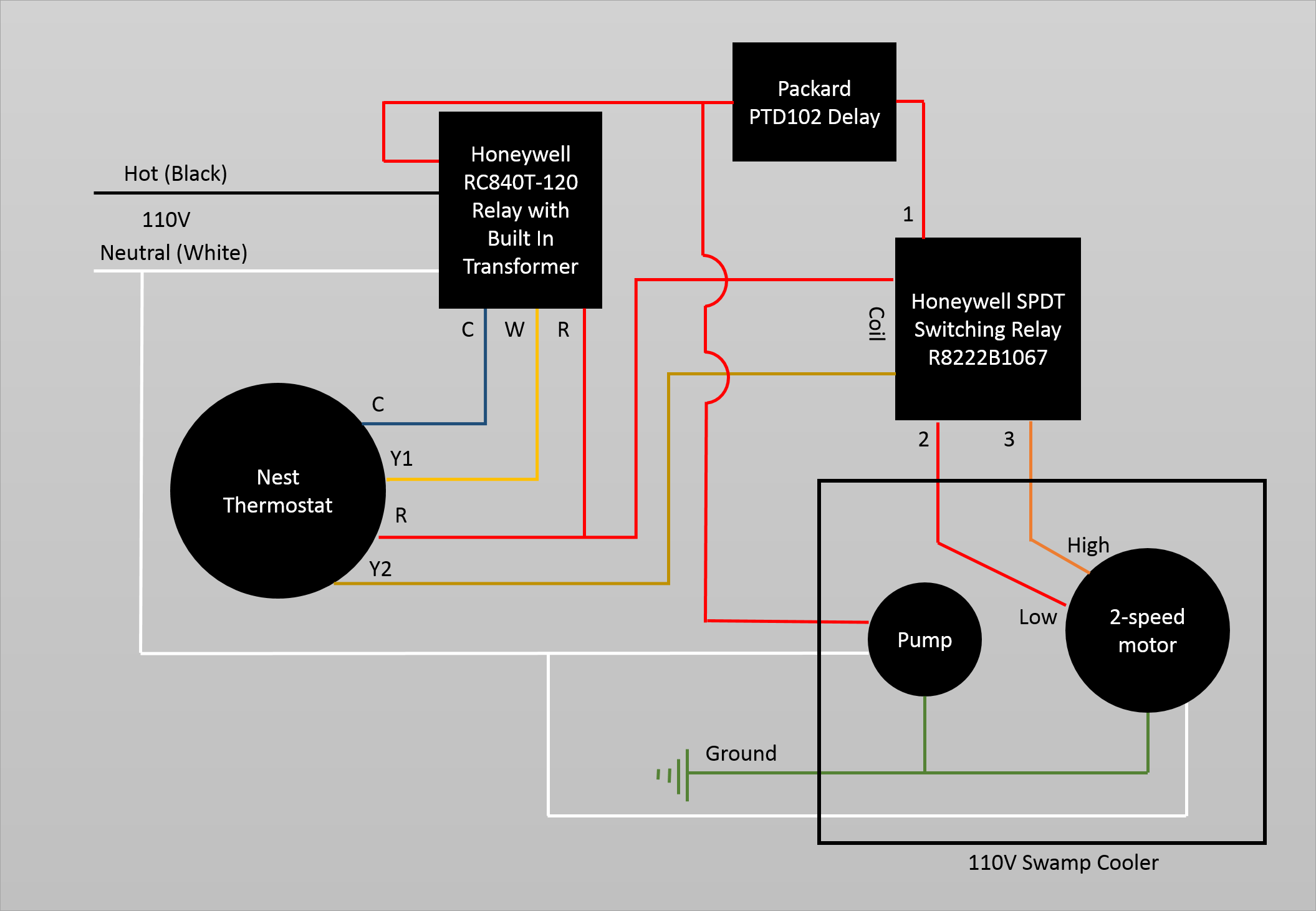 Terrific Wiring Controlling 110V Swamp Cooler Using Nest Thermostat Home Wiring Cloud Domeilariaidewilluminateatxorg