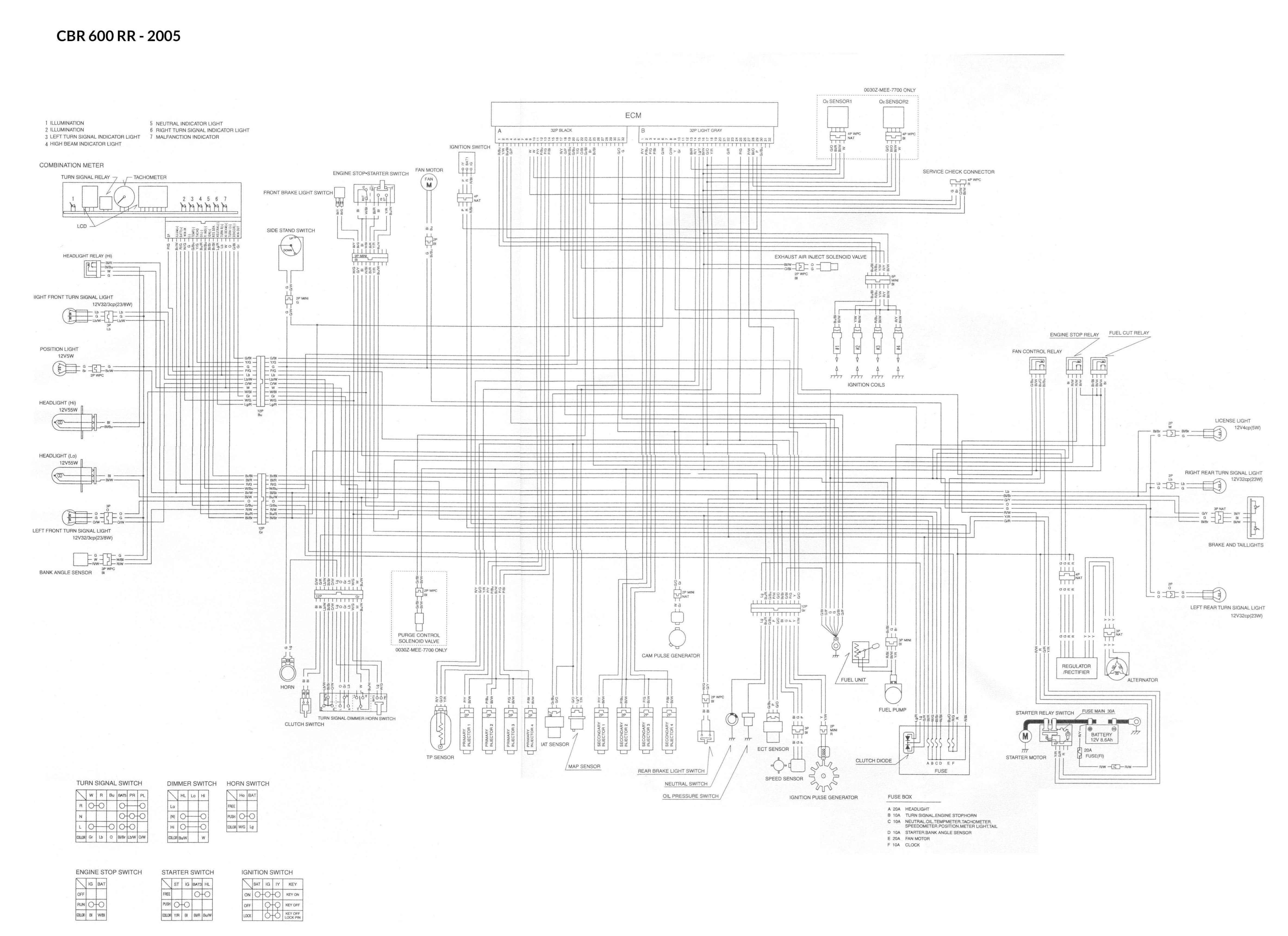 ZE_2261] 2005 Cbr 600 Rr Wiring Diagram For Display Wiring DiagramWww Mohammedshrine Librar Wiring 101