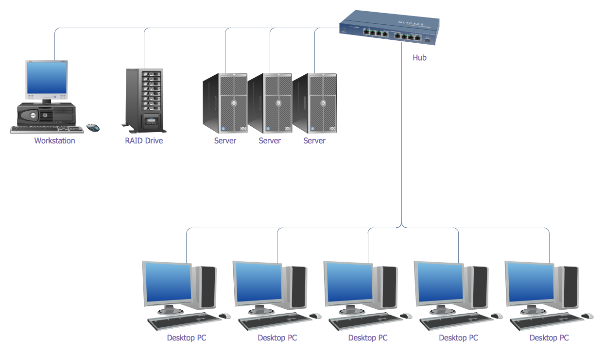 [SCHEMATICS_4PO]  HN_7027] Computer Network Diagram Icon Wiring Diagram | Wiring Diagram Pc Icon |  | Tivexi Socad Alma Adit Gue45 Mohammedshrine Librar Wiring 101