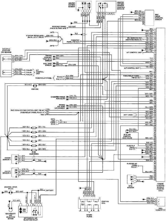 ET_4096] Vw Passat B5 Wiring Diagram Pdf Vw Passat Wiring Diagram Wiring  Wiring DiagramAlly Tivexi Tomy Wazos Xolia Gram Stre Hyedi Mohammedshrine Librar Wiring  101