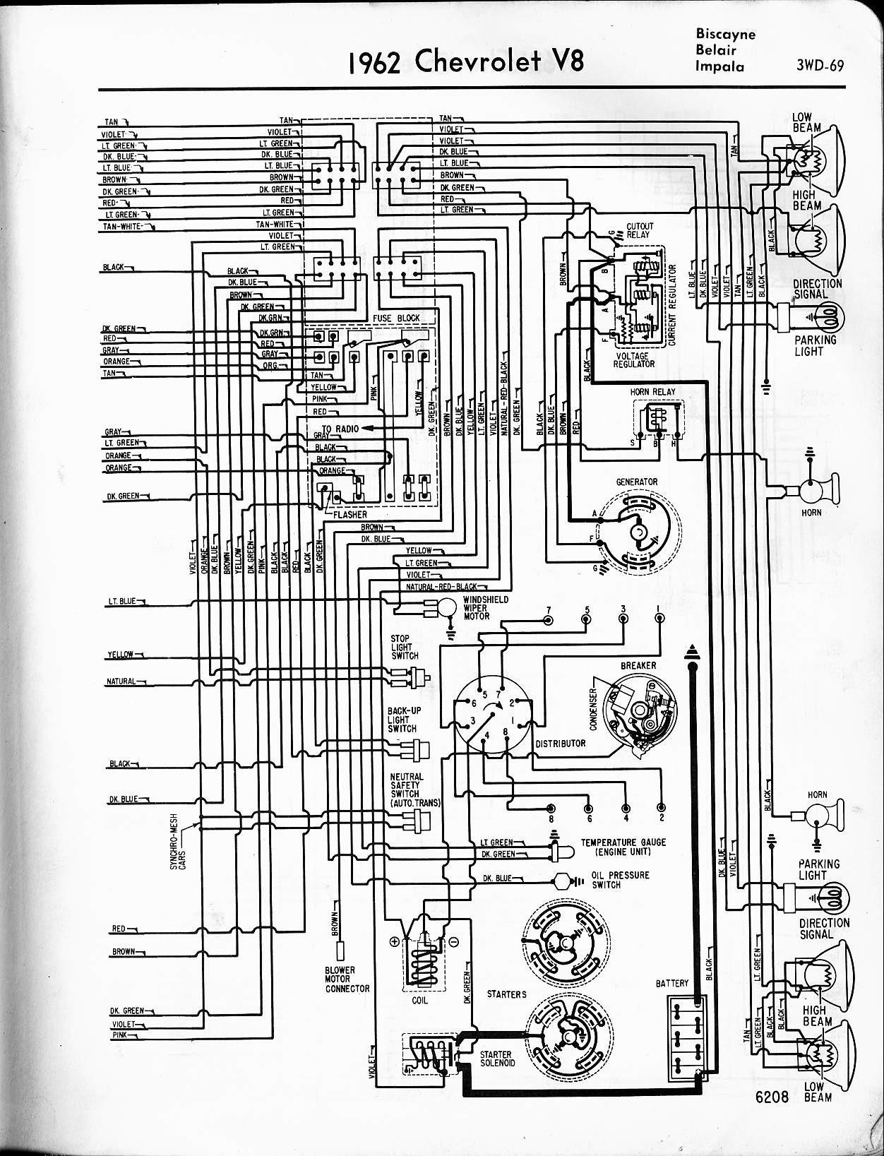 [SCHEMATICS_48EU]  1966 Impala Wiring Schematic - 2001 Ford Taurus Engine Diagram Hoses for Wiring  Diagram Schematics | 1966 Chevrolet Impala Wiring Diagram Free Picture |  | Wiring Diagram Schematics
