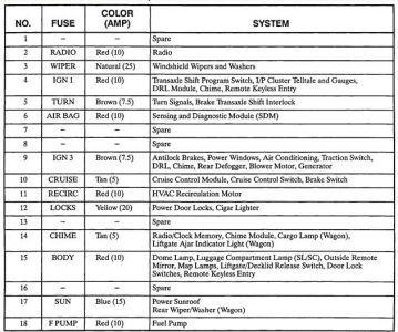 XE_6834] Power Window Wiring Diagram On 2000 Saturn Ls1 Fuse Box Diagram  Schematic WiringDenli Sputa Numap Mohammedshrine Librar Wiring 101