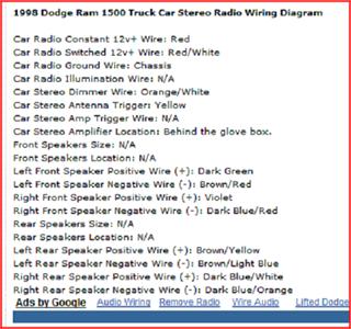 Cr 0242 300 Radio Wiring Diagram On Dodge 2500 Factory Radio Wiring Diagram Download Diagram