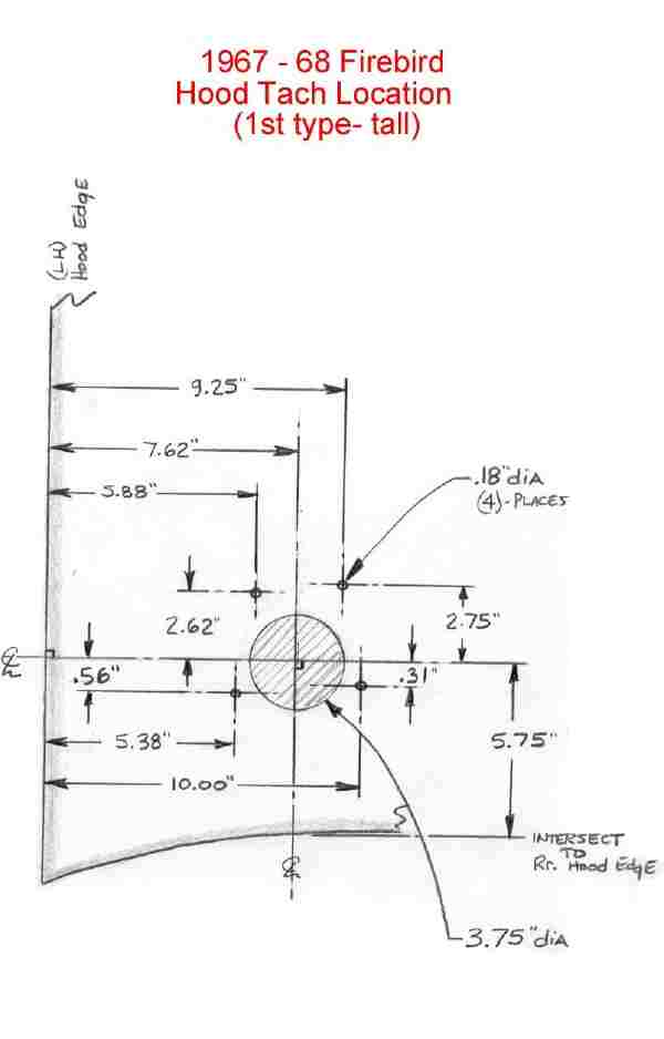 1969 Gto Hood Tach Wiring Diagram Thread Fuse Box Diagram Jimny 2014ok Jeanjaures37 Fr