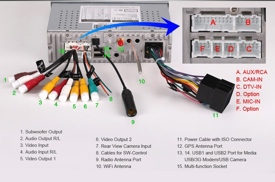 [DIAGRAM_38DE]  Ouku Car Stereo Wiring Diagram - data wiring diagram | Ouku Wire Harness For Jensen |  | Edgar Hilsenrath