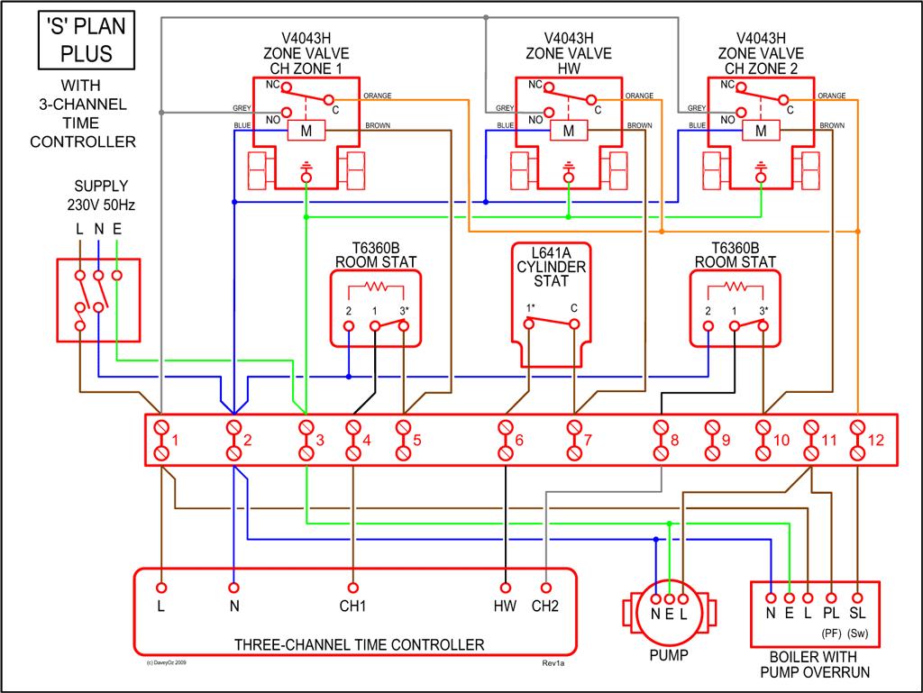 [DIAGRAM_0HG]  CN_5413] 2 Zone Wiring Diagram With Underfloor Heating Schematic Wiring | Zone Valves Wiring Diagram For Nest |  | Greas Gritea Barep Joni Ogeno Xrenket Wida Mohammedshrine Librar Wiring 101