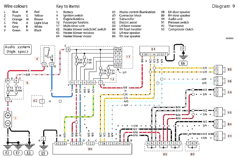 Switch Wiring Diagram Pdf Bsa Engine Schematics For Wiring Diagram Schematics