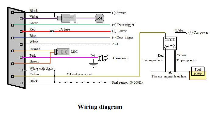 car gps wiring diagram  2012 town and country fuse box
