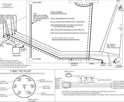 [NRIO_4796]   GZ_1295] Dexter Axle Wiring Diagram Wiring Diagram | Dexter Ford Diesel Wiring Diagram |  | Stic Salv Aeocy Faun Anth Rosz Loskopri Stic Licuk Favo Mohammedshrine  Librar Wiring 101