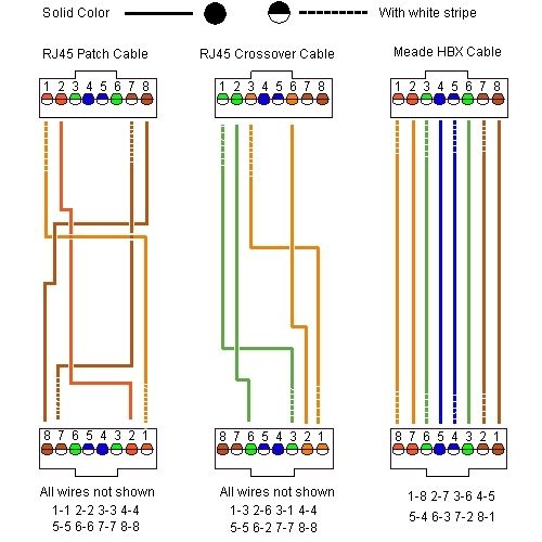 Cat5 Wiring Connection Diagram - Case Alternator Wiring Diagram for Wiring  Diagram SchematicsRotary Club Romano di Lombardia