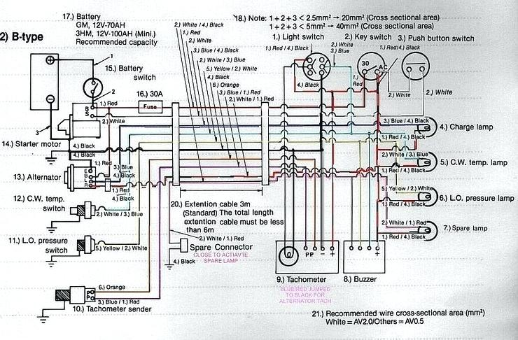 DIAGRAM] Accel 74022 Ecm Wire Diagram FULL Version HD Quality Wire Diagram  - RAZORDIAGRAMS.LOCANDABAGLIONI.ITrazordiagrams.locandabaglioni.it