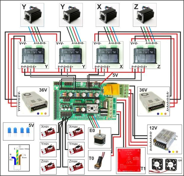 hl_7595] electrical engineering and projects cnc wiring diagram ...  kicep zidur opein mohammedshrine librar wiring 101