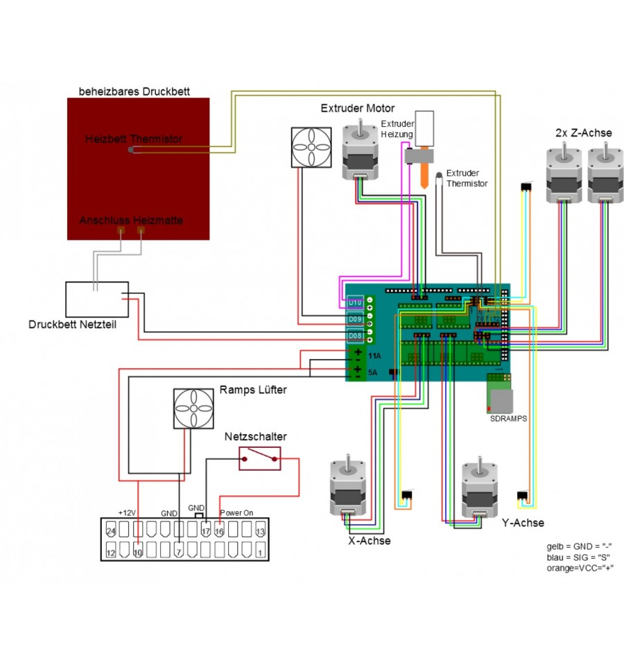 Reprap Ramps 1.4 Wiring Diagram from static-resources.imageservice.cloud