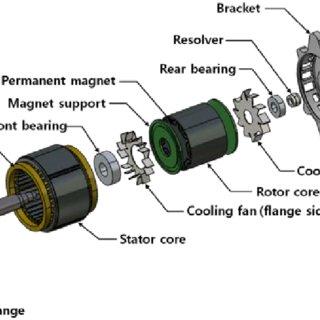Wondrous Integrated Starter Generator Wiring Diagram Wiring Diagram Wiring Cloud Hisonepsysticxongrecoveryedborg
