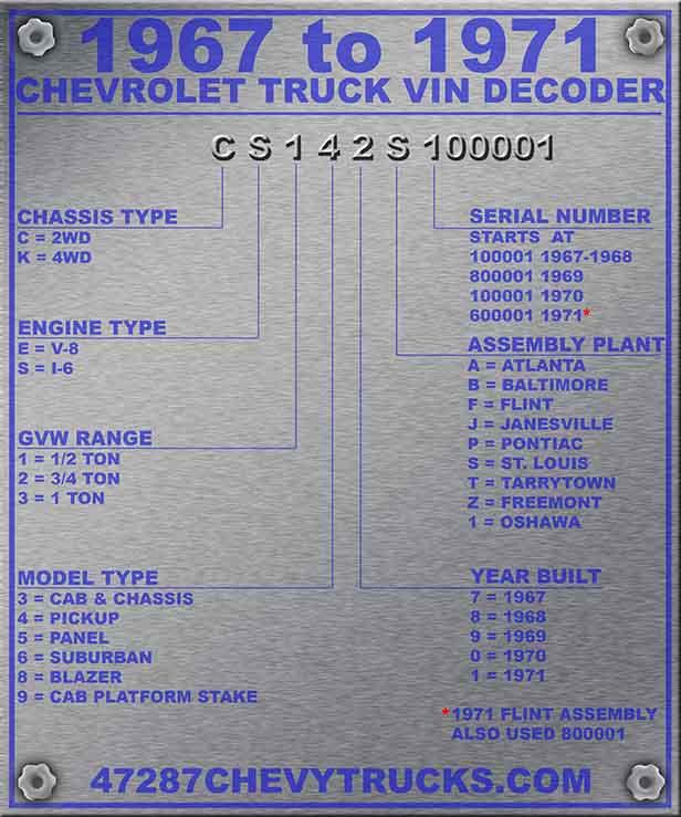 Tk 6699  Chevy Truck Vin Decoder Chart Engine Download