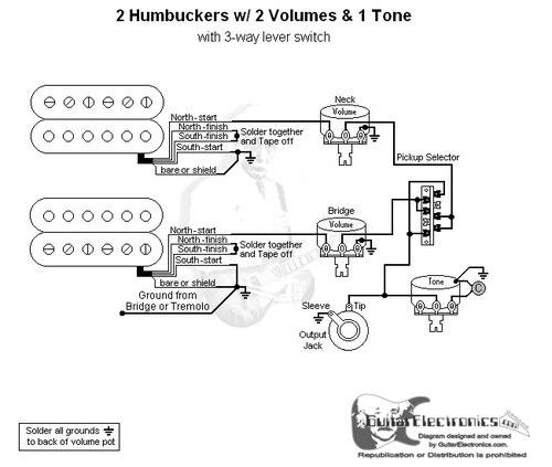 CT_7186] 2 Humbucker 3 Way Switch Wiring Diagram 1 Volume Schematic WiringNizat Lline Rele Mohammedshrine Librar Wiring 101