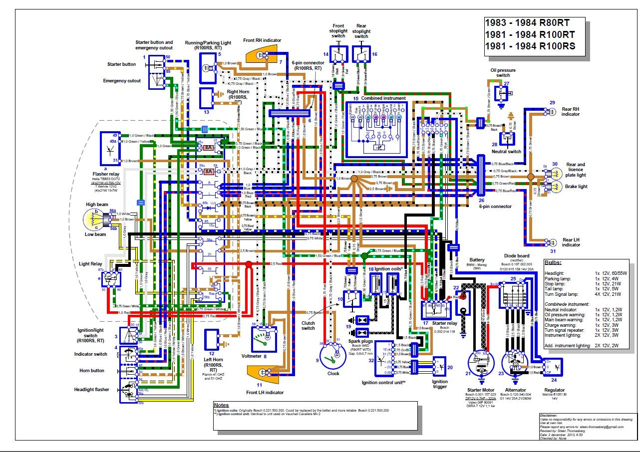 Incredible Bmw R100 Wiring Diagram Wiring Diagram Data Wiring Cloud Ymoonsalvmohammedshrineorg