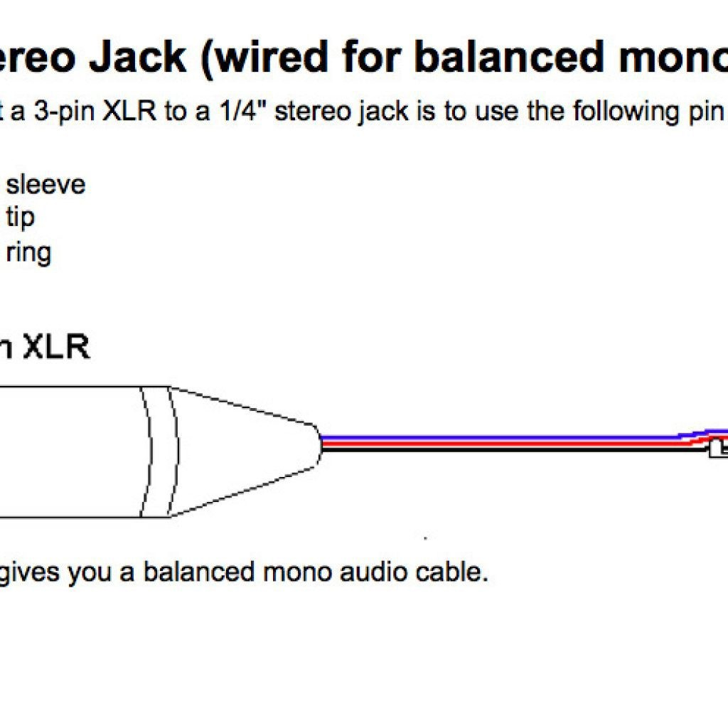 Wondrous Wiring Diagram For Xlr Cable Valid Xlr Wiring Diagram Balanced Wiring Cloud Icalpermsplehendilmohammedshrineorg