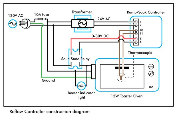 electric oven wiring diagrams wm 6568  range wiring diagram likewise kenmore range wiring  range wiring diagram likewise kenmore