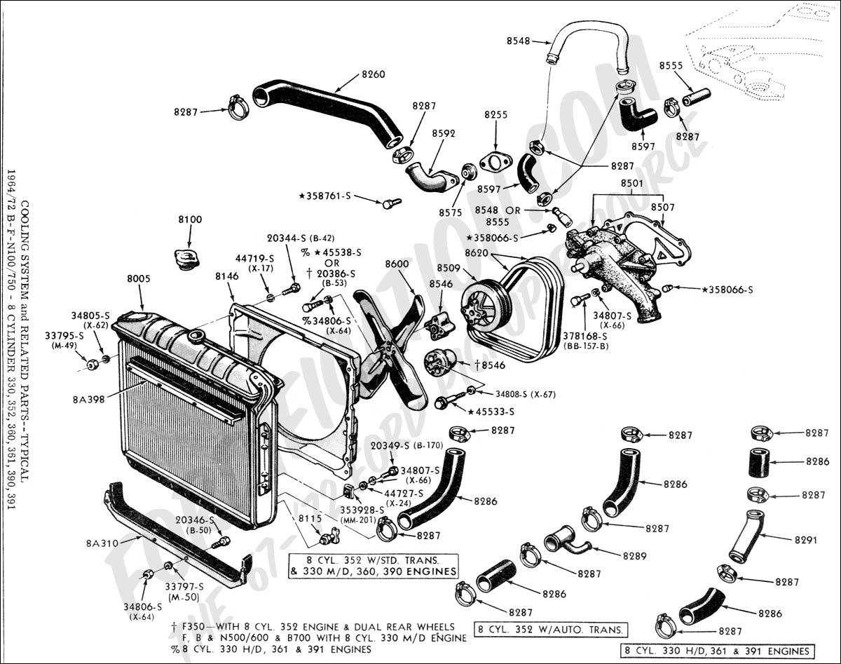 Pleasant 2000 Expedition Heater Hose Diagram 1990 F150 Heater Hose Diagram Wiring Cloud Inklaidewilluminateatxorg