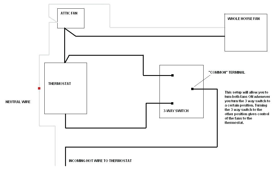 Master Flow Attic Fan Wiring Instructions