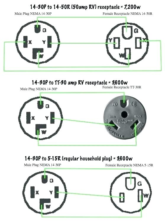 l16 30 wiring diagram tw 0961  nema l5 30p wiring diagram together with on nema l21 30r  tw 0961  nema l5 30p wiring diagram
