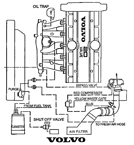 RM_0163] 2002 Volvo S80 Engine Diagram 2002 Free Engine Image For User  Manual Free Diagram | Volvo V70 Engine Diagram |  | Simij Icism Cosa Mimig Plan Dness Adit Opein Mohammedshrine Librar Wiring  101