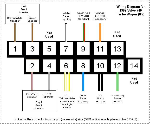 Outstanding Volvo Radio Wiring Diagram Today Diagram Data Schema Wiring Cloud Onicaalyptbenolwigegmohammedshrineorg