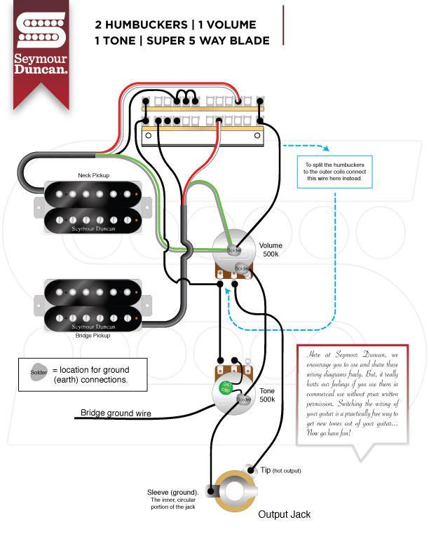 [WQZT_9871]  AD_8083] Wiring Diagram Super Switch Wiring Super Switch Wiring Hh Wiring  Free Diagram | Fender 5 Way Super Switch Humbucker Pickup Wiring Diagram |  | Stap Egre Mohammedshrine Librar Wiring 101