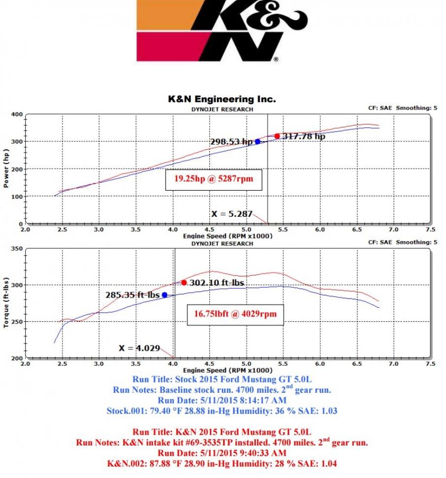 Av 5765 5 4 Engine Diagram Wiring Diagram