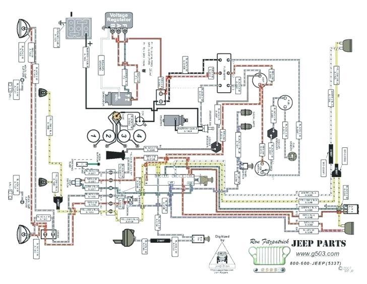 Willys Wagon Wiring Diagram - Wiring Diagram Server slim-answer -  slim-answer.ristoranteitredenari.it | Willys Station Wagon Wiring Diagram Free Picture |  | Ristorante I Tre Denari Manerbio