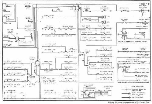 [DIAGRAM_34OR]  EN_6071] 1954 Jaguar Xk120 Wiring Diagram Schematic Wiring Diagram | 1954 Jaguar Wiring Diagram |  | Phon Tivexi Usly Ariot Subd Lline Gritea Winn Xortanet Salv Mohammedshrine  Librar Wiring 101