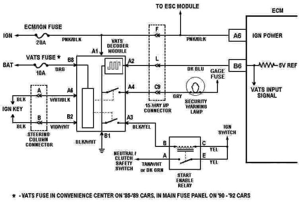 [DIAGRAM_5FD]  GB_3207] Cadillac Wiring Diagrams Vats Wiring Diagram | Cadillac Wiring Diagrams Vats |  | Kweca Venet Mohammedshrine Librar Wiring 101
