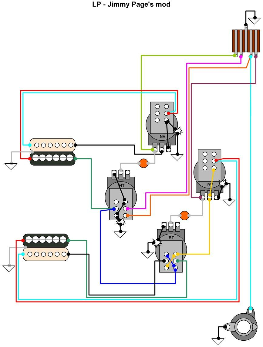 Magnificent Hermetico Guitar Wiring Diagram Jimmy Pages Mod Guitar Wiring Wiring Cloud Uslyletkolfr09Org