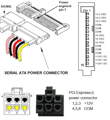 OT_4172] Sata Power Wiring Diagram Free DiagramWww Mohammedshrine Librar Wiring 101