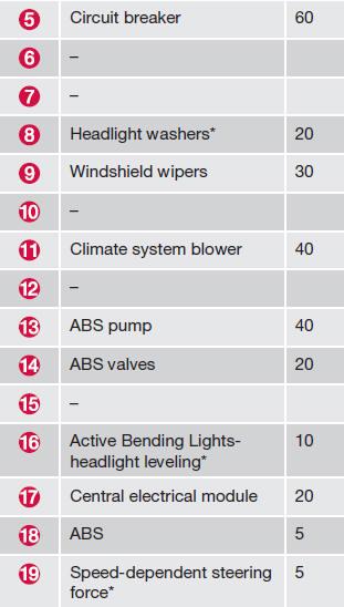 [FPER_4992]  YR_2902] 2011 Volvo Xc60 Fuse Box Schematic Wiring | Volvo Xc60 Interior Fuse Box |  | Sarc Tron Vulg Elec Mohammedshrine Librar Wiring 101