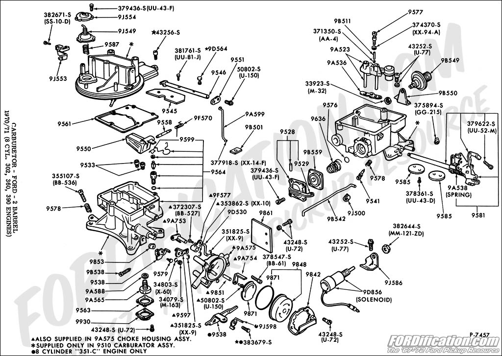 360 ford engine wiring 289 ford engine diagram wiring diagram data  289 ford engine diagram wiring