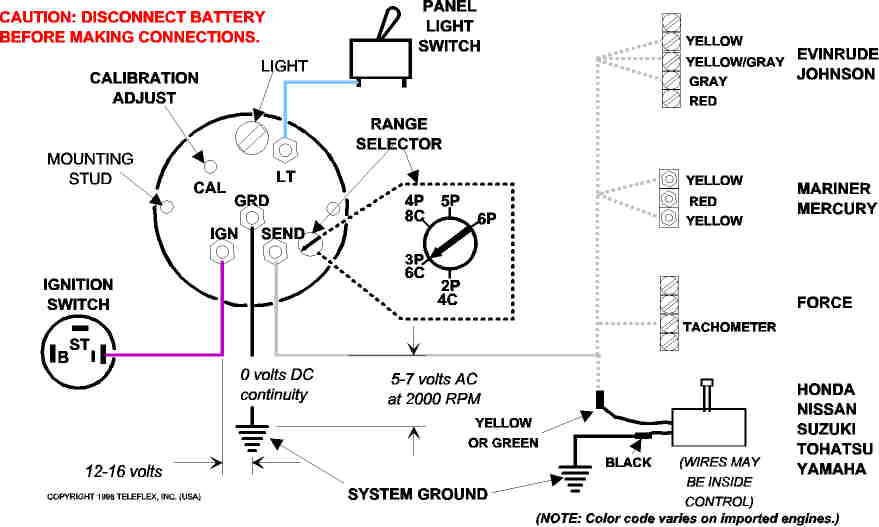 Brilliant Wiring Up A Teleflex Tach Page 1 Iboats Boating Forums 556603 Wiring Cloud Vieworaidewilluminateatxorg