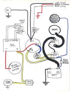 Remarkable Simple Motorcycle Wiring Diagram Basic Electronics Wiring Diagram Wiring Cloud Domeilariaidewilluminateatxorg