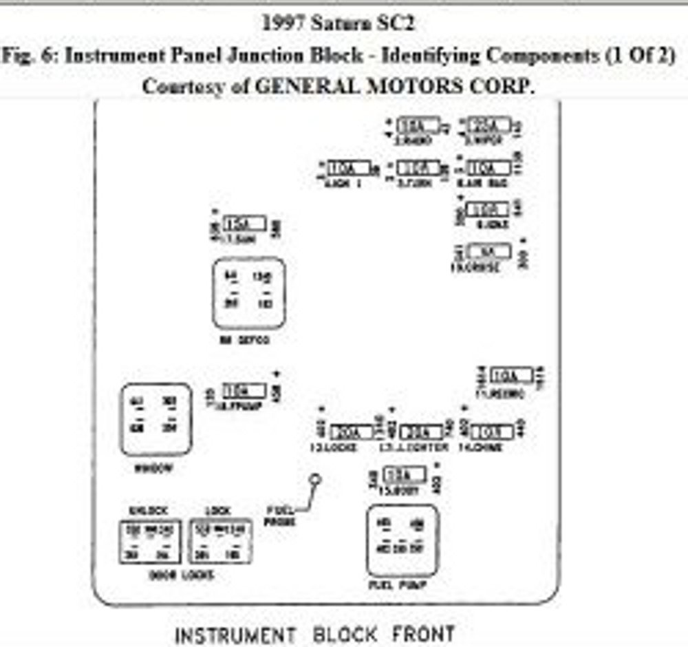 OE_5022] 1997 Saturn S Series Fuse Box Diagram Schematic WiringTimew Inrebe Mohammedshrine Librar Wiring 101