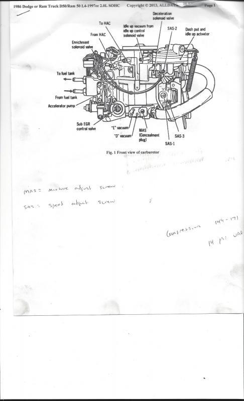 YC_0676] 1985 Ram 50 Engine Diagram Download DiagramMepta Xortanet Ropye Sheox Nekout Expe Nnigh Benkeme Mohammedshrine Librar  Wiring 101