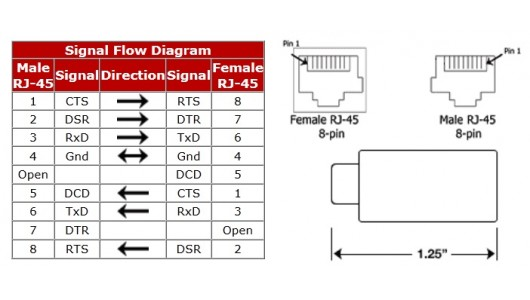 [DIAGRAM_4PO]  NM_9389] Serial Rj45 Wiring Diagram Wiring Diagram | Wiring Diagram Rj45 Coupler |  | Aryon Mepta Mohammedshrine Librar Wiring 101