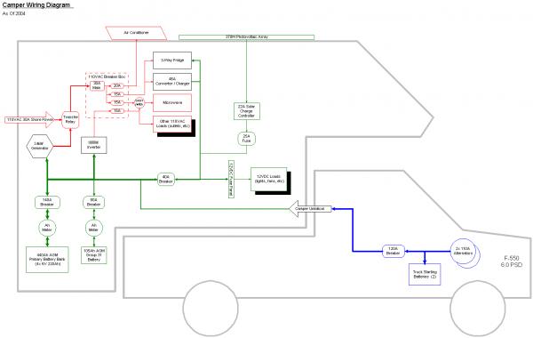 wiring diagram for camper trailer teardrop wiring diagram free download schematic wiring diagram  teardrop wiring diagram free download
