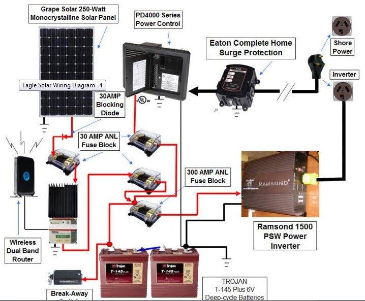xx_9331] jayco skylark fuse box location download diagram  atota heeve trons mohammedshrine librar wiring 101