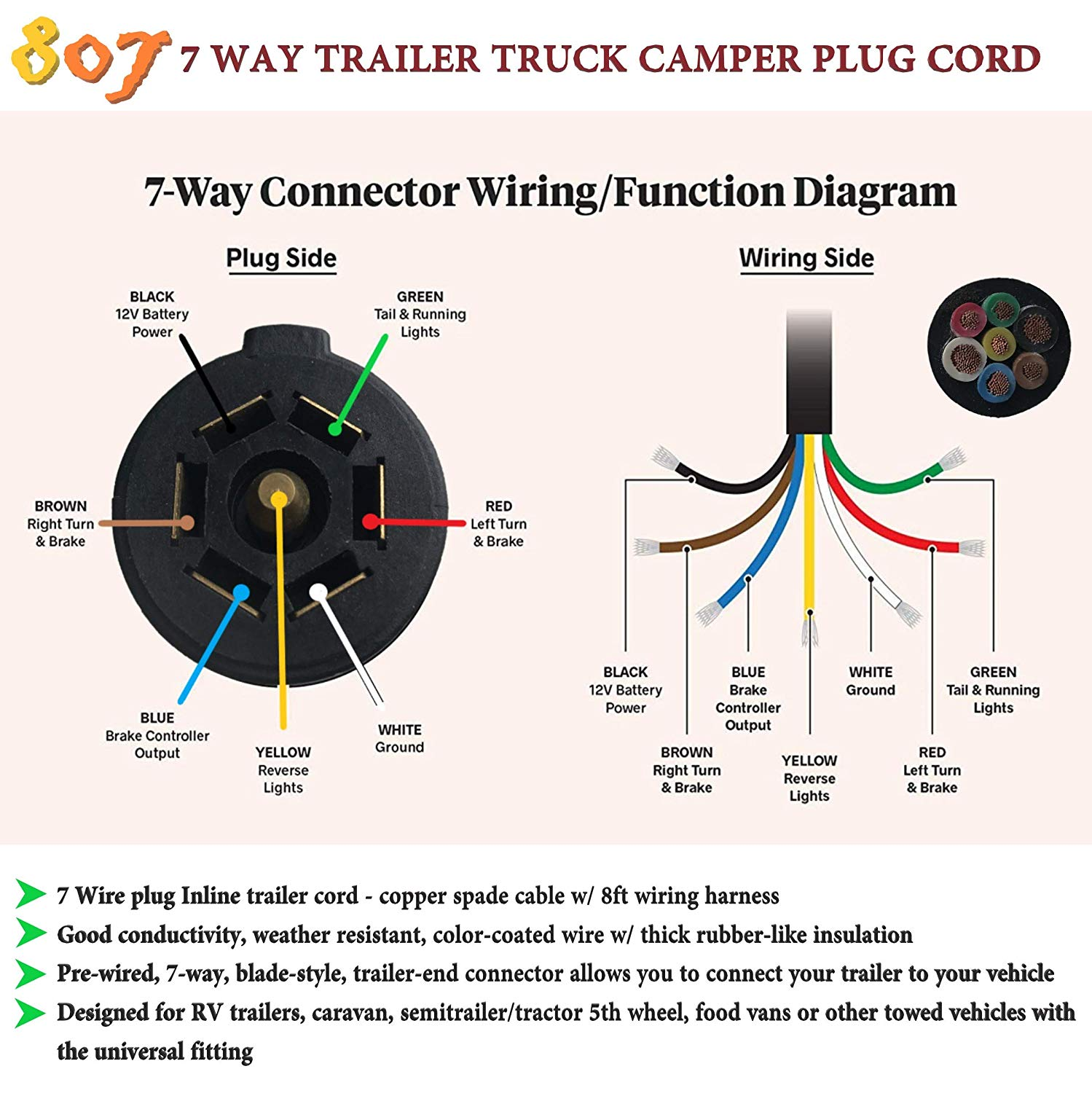 7 Pin Trailer Wiring Harness Diagram - Wiring Diagram