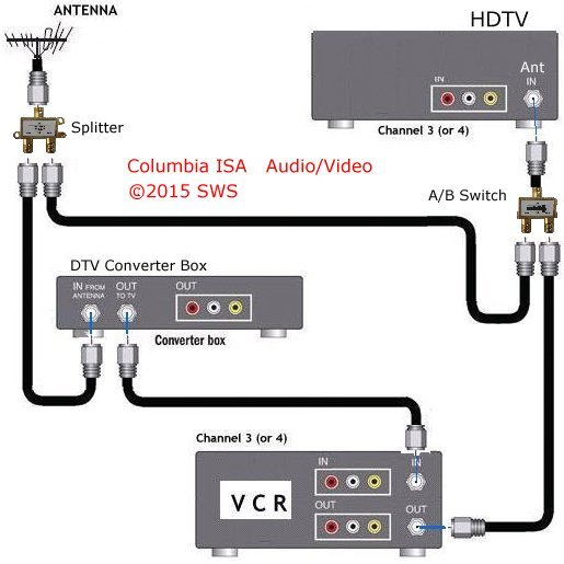 Bn 4045  Cable Tv Splitter Wiring Diagram Free Diagram