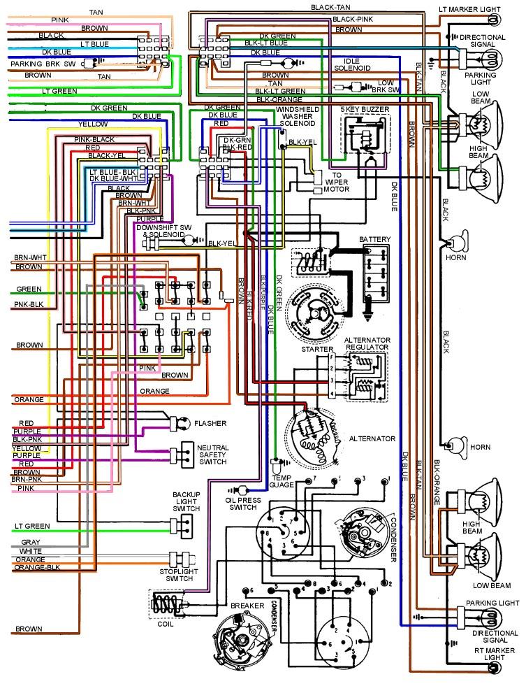 Fantastic 1967 Dodge Coronet Rt Wiring Diagram Basic Electronics Wiring Diagram Wiring Cloud Onicaalyptbenolwigegmohammedshrineorg