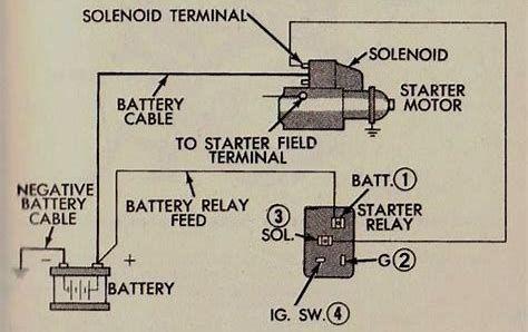 1970 dodge a100 wiring diagram yw 6107  wiring diagram also ford mustang wiring diagram on 1969  wiring diagram also ford mustang wiring
