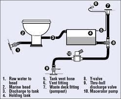 wa_6933] head boat diagram schematic wiring  rine renstra fr09 librar wiring 101