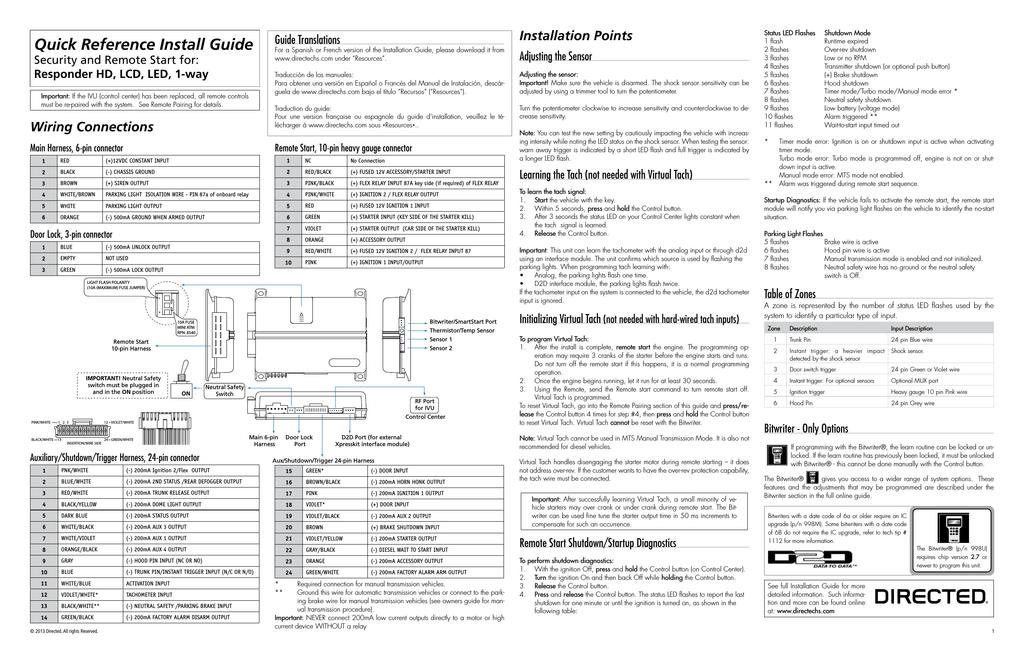 MX_2508] Viper 791 Wiring Diagram Vx Download DiagramIxtu Gram Hete Ospor Hist Mecad Gho Emba Mohammedshrine Librar Wiring 101